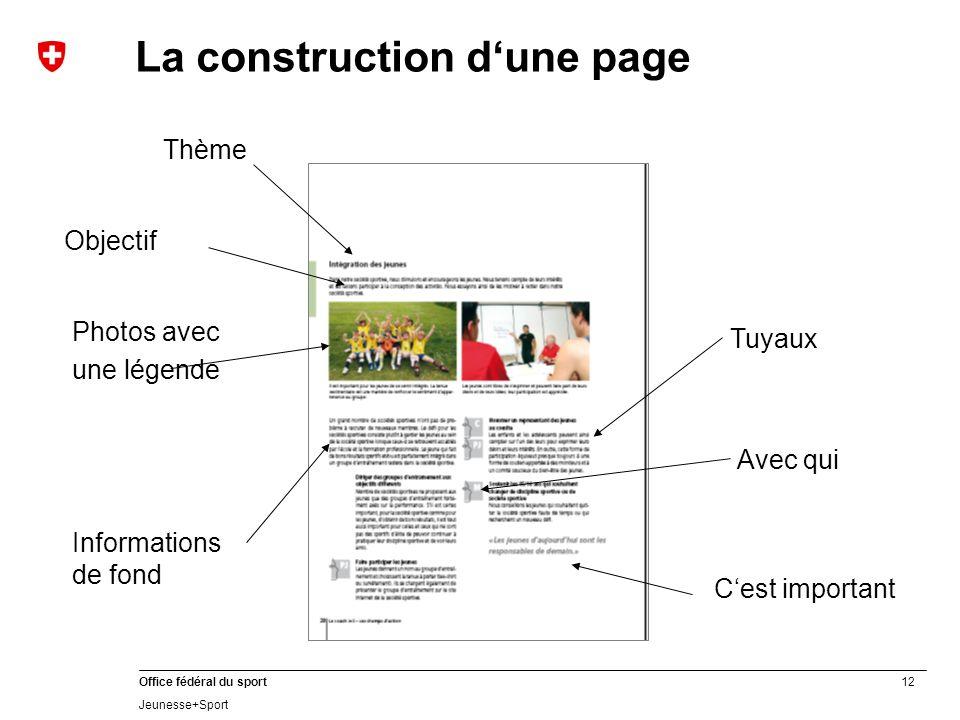 12 Office fédéral du sport Jeunesse+Sport La construction dune page Thème Photos avec une légende Informations de fond Objectif Tuyaux Cest important Avec qui