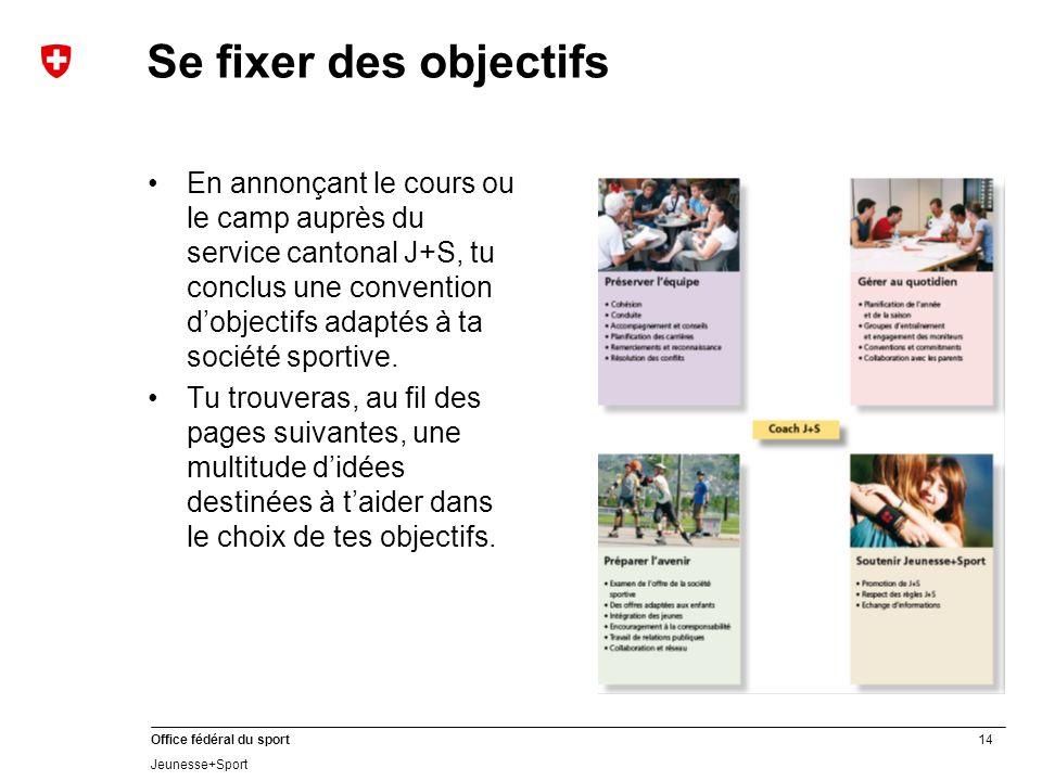 14 Office fédéral du sport Jeunesse+Sport Se fixer des objectifs En annonçant le cours ou le camp auprès du service cantonal J+S, tu conclus une convention dobjectifs adaptés à ta société sportive.
