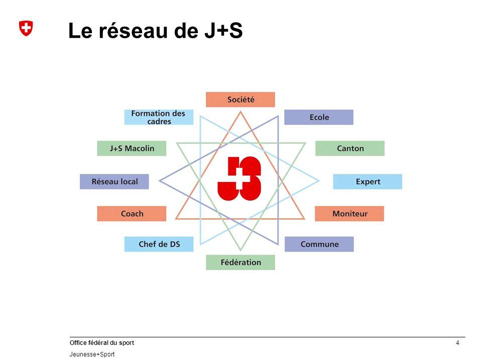 4 Office fédéral du sport Jeunesse+Sport Le réseau de J+S