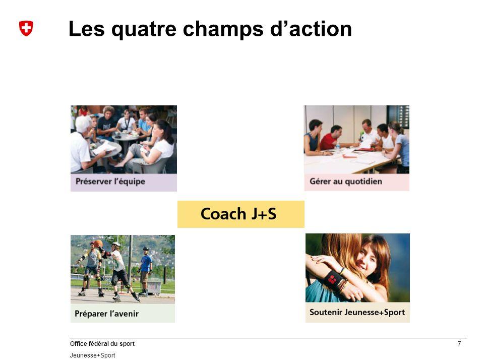8 Office fédéral du sport Jeunesse+Sport Préserver léquipe Cohésion Conduite Accompagnement et conseils Planification des carrières Remerciements et reconnaissance Résolution des conflits