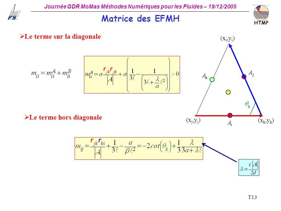 Journée GDR MoMas Méthodes Numériques pour les Fluides – 19/12/2005 _ T13 (x k,y k ) (x i,y i ) (x j,y j ) Le terme sur la diagonale Le terme hors diagonale Matrice des EFMH