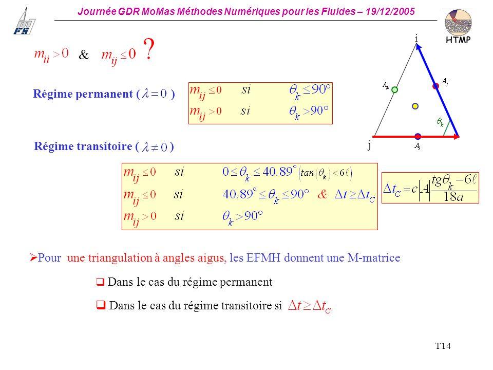 Journée GDR MoMas Méthodes Numériques pour les Fluides – 19/12/2005 _ T14 Régime transitoire ( ) & Régime permanent ( ) i j Pour une triangulation à angles aigus, les EFMH donnent une M-matrice Dans le cas du régime permanent Dans le cas du régime transitoire si