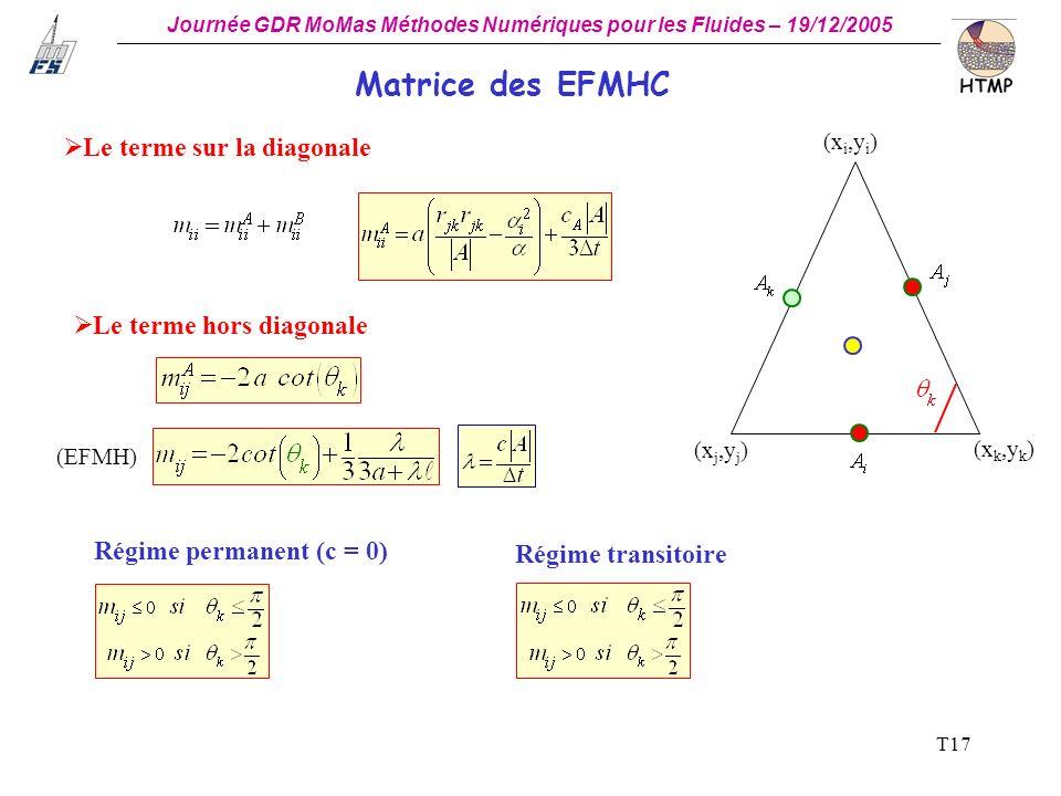 Journée GDR MoMas Méthodes Numériques pour les Fluides – 19/12/2005 _ T17 Matrice des EFMHC Le terme sur la diagonale (x k,y k ) (x i,y i ) (x j,y j ) Régime permanent (c = 0) Régime transitoire Le terme hors diagonale (EFMH)