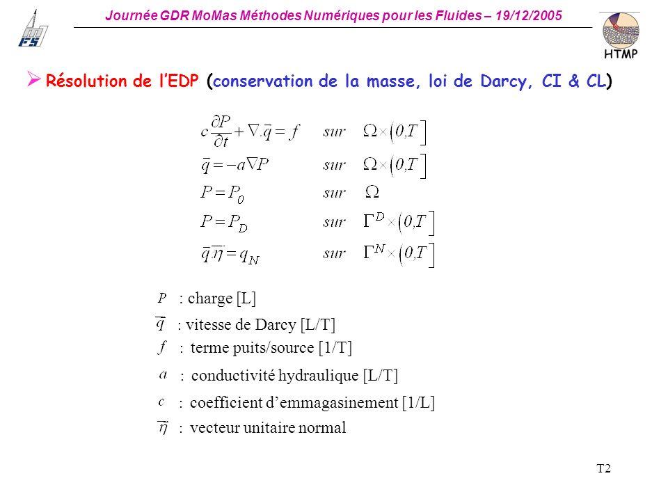 Journée GDR MoMas Méthodes Numériques pour les Fluides – 19/12/2005 _ T2 Résolution de lEDP (conservation de la masse, loi de Darcy, CI & CL) : charge [L] : vitesse de Darcy [L/T] : terme puits/source [1/T] : conductivité hydraulique [L/T] : coefficient demmagasinement [1/L] : vecteur unitaire normal