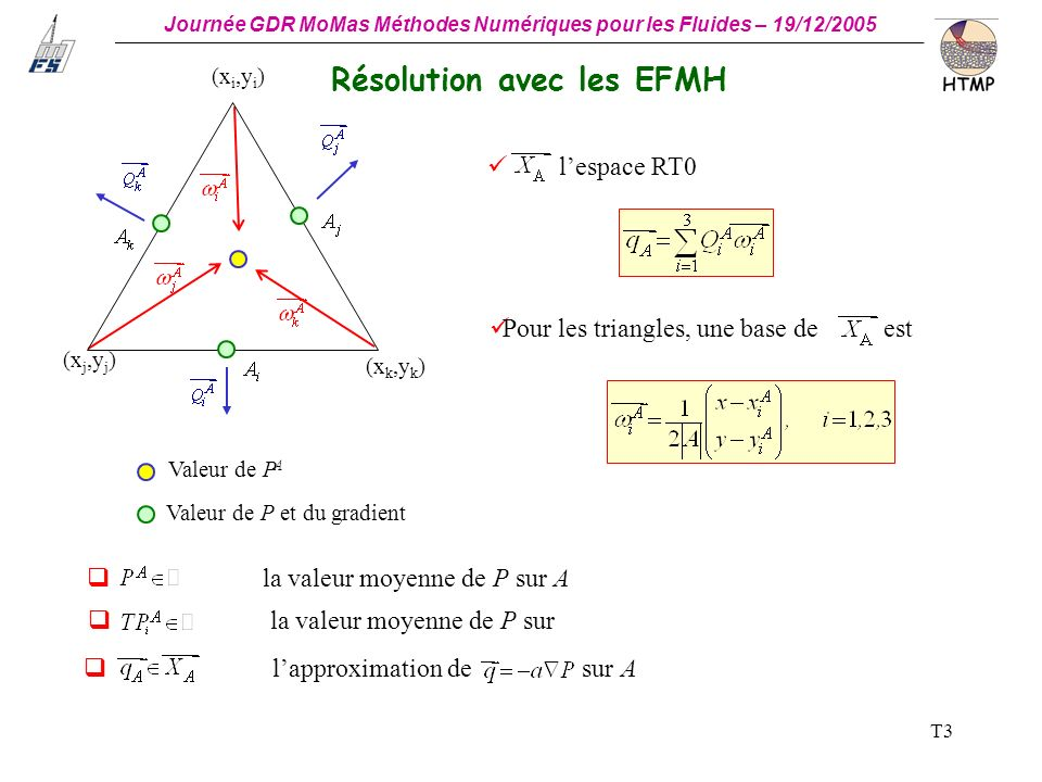 Journée GDR MoMas Méthodes Numériques pour les Fluides – 19/12/2005 _ T3 Résolution avec les EFMH la valeur moyenne de P sur A la valeur moyenne de P sur lapproximation de sur A lespace RT0 Pour les triangles, une base de est Valeur de P et du gradient Valeur de P A (x i,y i ) (x j,y j ) (x k,y k )