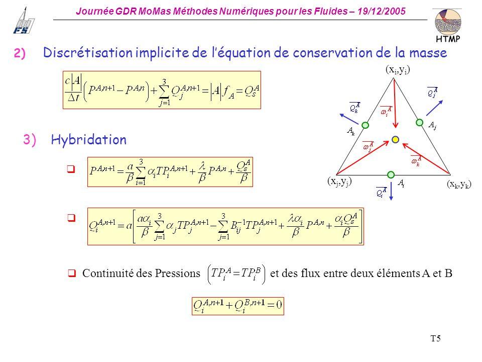 Journée GDR MoMas Méthodes Numériques pour les Fluides – 19/12/2005 _ T5 2) Discrétisation implicite de léquation de conservation de la masse 3) Hybridation Continuité des Pressions et des flux entre deux éléments A et B (x i,y i ) (x j,y j ) (x k,y k )