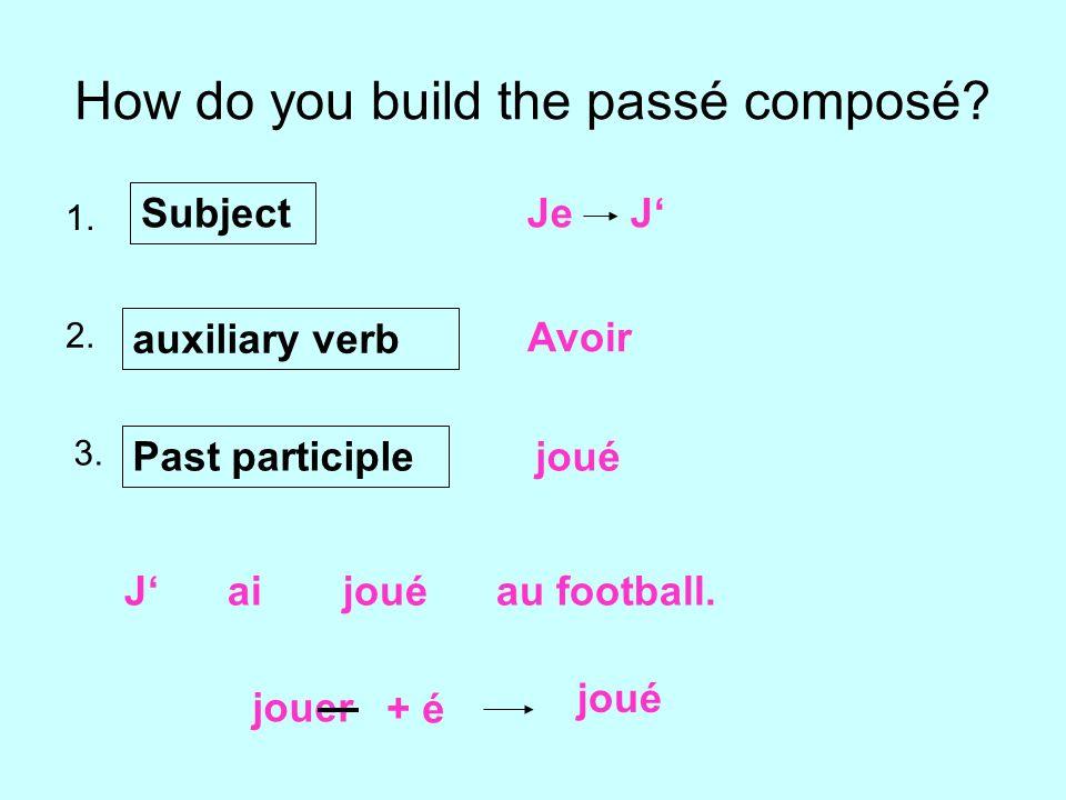 Auxiliary Verb: Avoir (to have) jainous avons tu asvous avez il/elle ails/elles ont This is the present tense of avoir – which you know already
