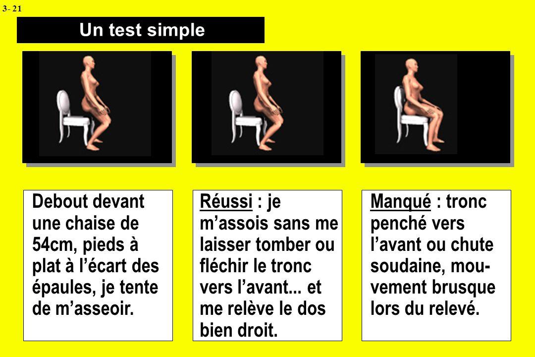 Un test simple Debout devant une chaise de 54cm, pieds à plat à lécart des épaules, je tente de masseoir. Réussi : je massois sans me laisser tomber o