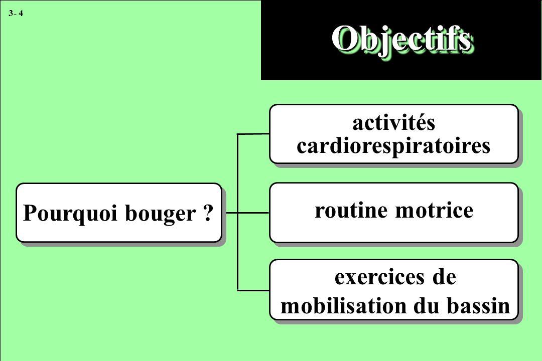 3- 4 ObjectifsObjectifs activités cardiorespiratoires routine motrice exercices de mobilisation du bassin Pourquoi bouger ?