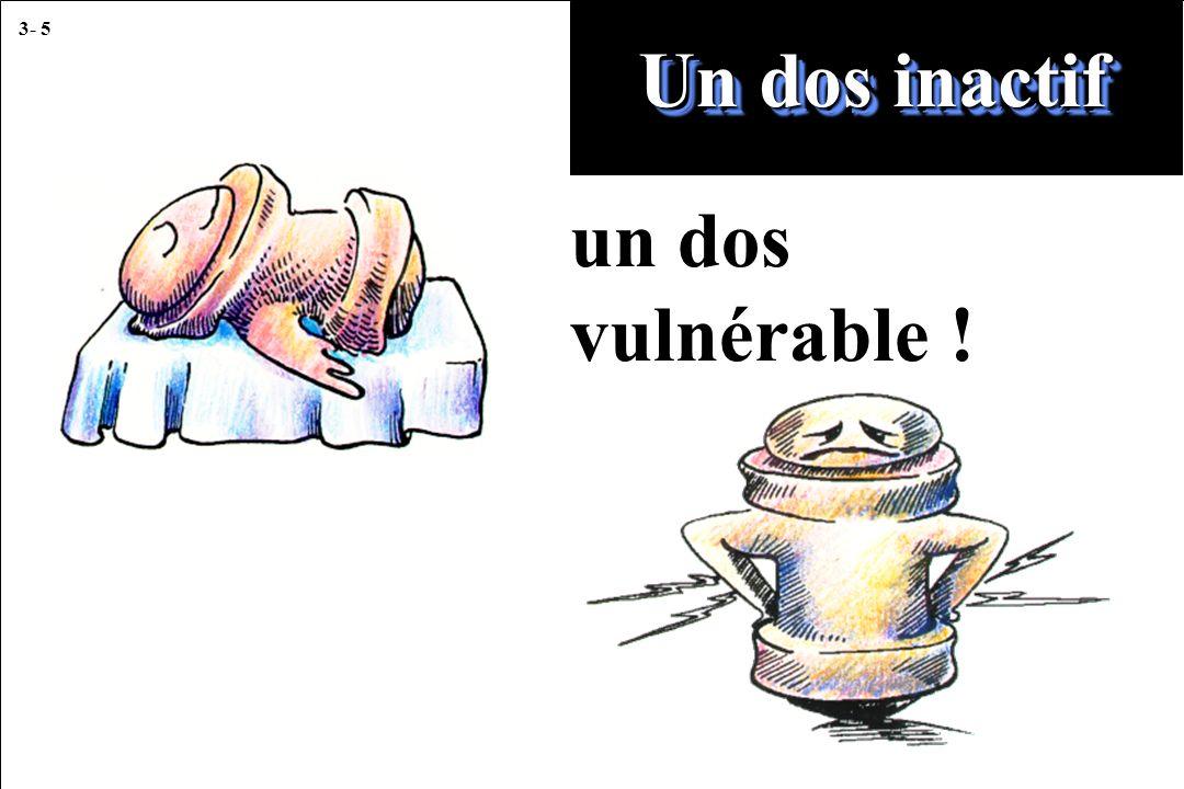 3- 5 Un dos inactif un dos vulnérable !