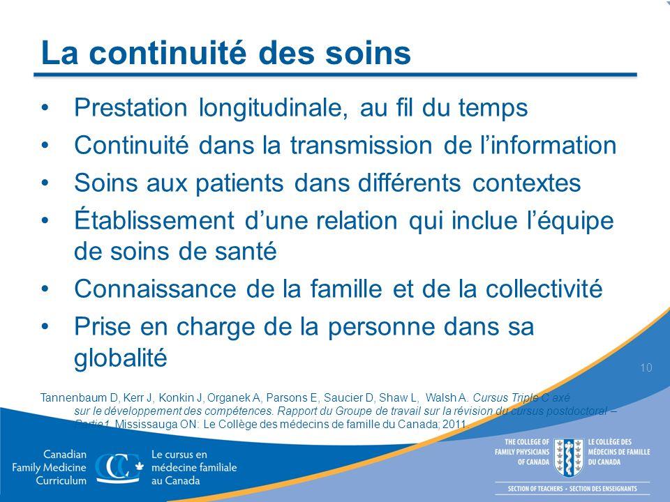 La continuité des soins Prestation longitudinale, au fil du temps Continuité dans la transmission de linformation Soins aux patients dans différents c