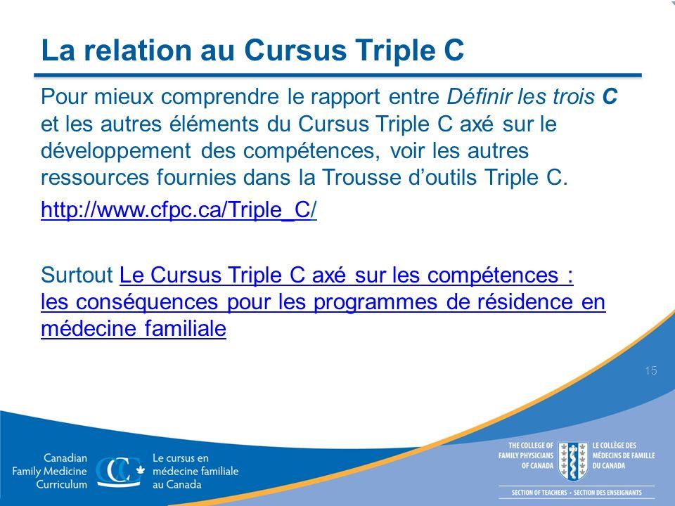 La relation au Cursus Triple C Pour mieux comprendre le rapport entre Définir les trois C et les autres éléments du Cursus Triple C axé sur le développement des compétences, voir les autres ressources fournies dans la Trousse doutils Triple C.