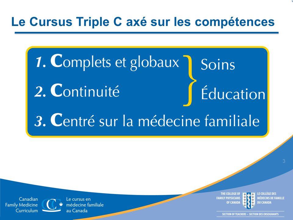 Le Cursus Triple C axé sur les compétences 3