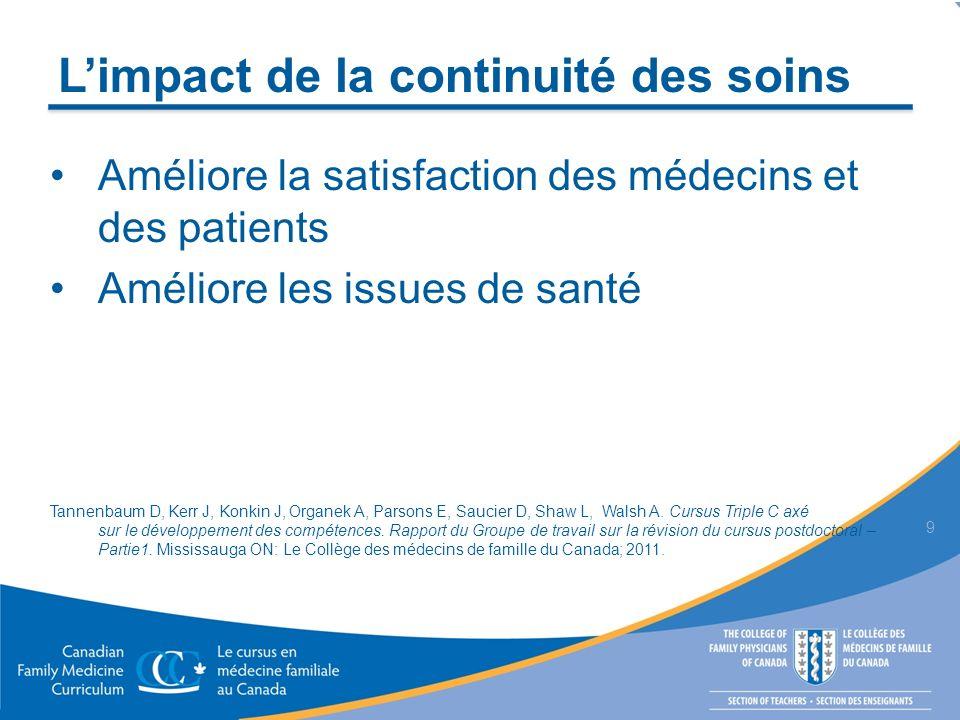 Limpact de la continuité des soins Améliore la satisfaction des médecins et des patients Améliore les issues de santé Tannenbaum D, Kerr J, Konkin J, Organek A, Parsons E, Saucier D, Shaw L, Walsh A.