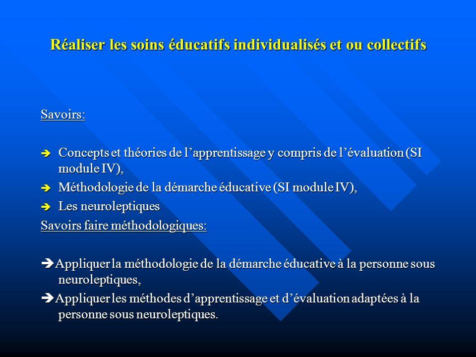Réaliser les soins éducatifs individualisés et ou collectifs Savoirs: Concepts et théories de lapprentissage y compris de lévaluation (SI module IV),