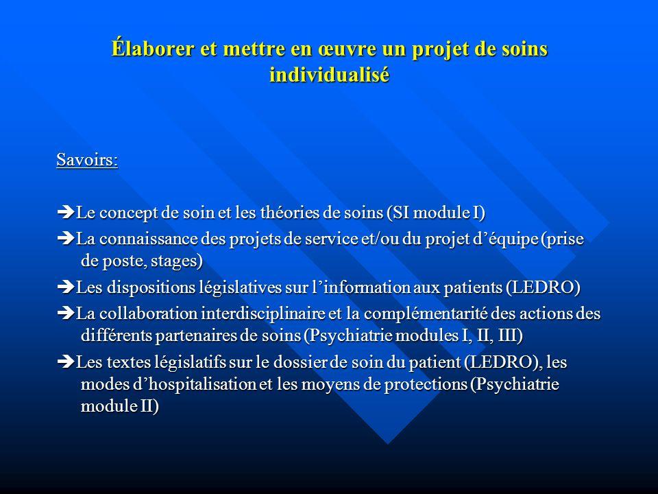 Élaborer et mettre en œuvre un projet de soins individualisé Savoirs: Le concept de soin et les théories de soins (SI module I) Le concept de soin et