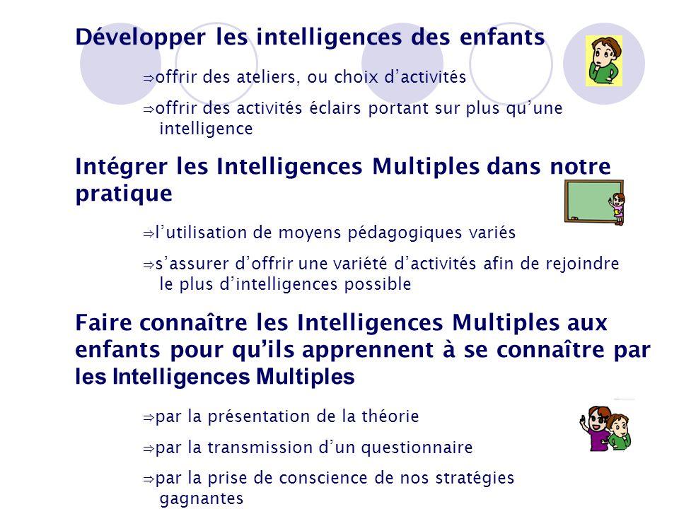 Développer les intelligences des enfants offrir des ateliers, ou choix dactivités offrir des activités éclairs portant sur plus quune intelligence Int