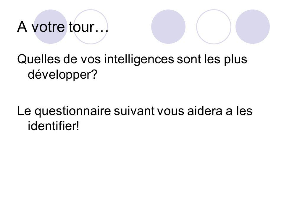 A votre tour… Quelles de vos intelligences sont les plus développer? Le questionnaire suivant vous aidera a les identifier!