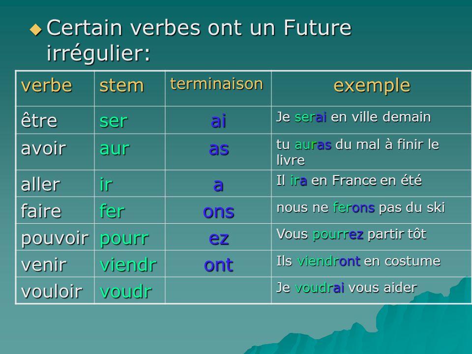 Certain verbes ont un Future irrégulier: Certain verbes ont un Future irrégulier: verbestemterminaisonexemple êtreserai Je serai en ville demain avoir