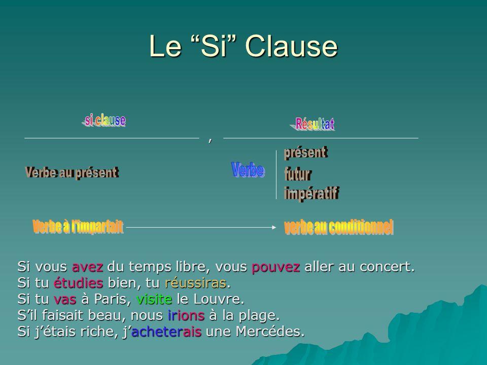 Le Si Clause, Si vous avez du temps libre, vous pouvez aller au concert. Si tu étudies bien, tu réussiras. Si tu vas à Paris, visite le Louvre. Sil fa