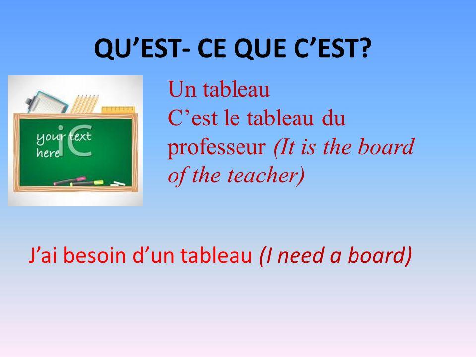 QUEST- CE QUE CEST? Un tableau Cest le tableau du professeur (It is the board of the teacher) Jai besoin dun tableau (I need a board)