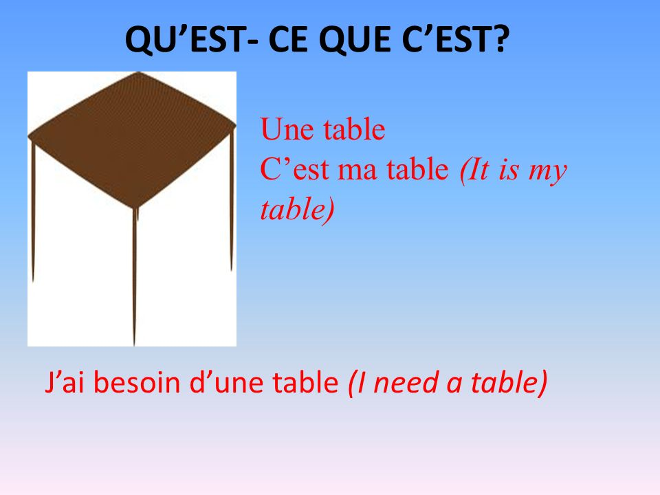 QUEST- CE QUE CEST Une table Cest ma table (It is my table) Jai besoin dune table (I need a table)