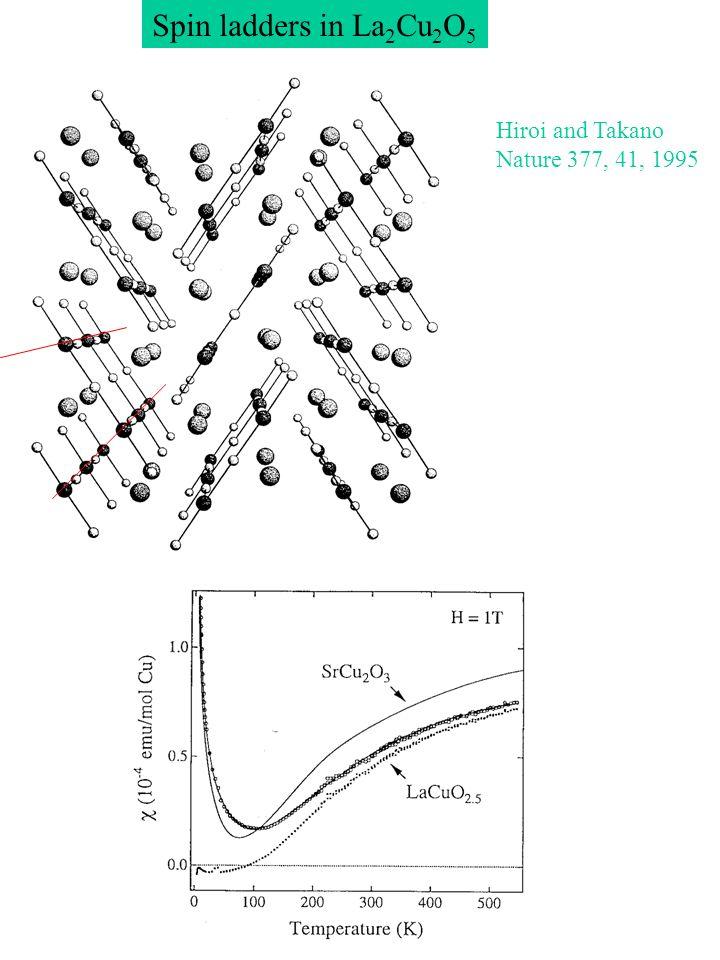 Le gap de spin en fonction des trous 0<x<8, équivalence pression et dopage en Ca 8<x, dopage en Ca augmente le caractère 2D pression augmente les trous, nécessaire pour obtenir la supra a5 (32 kbar) La5 (1 bar) (La,Sr) 14-x Ca x Cu 24 O 41 n h 0.120.060.09
