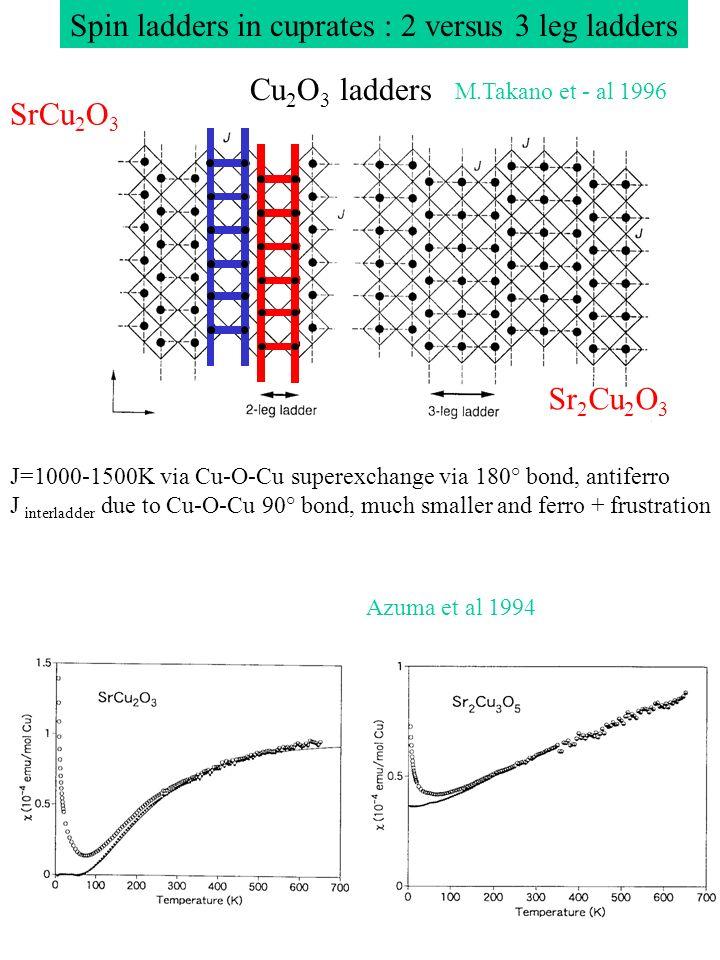 Structure of the ( Sr/Ca) 14 Cu 24 O 41 series Mc Carron, 1998 Siegrist 1988 Nominal Cu valence +2.25 0.25 hole/Cu 14Cu(ladders)+10Cu(chains)/form.unit --> Non uniform distribution of holes