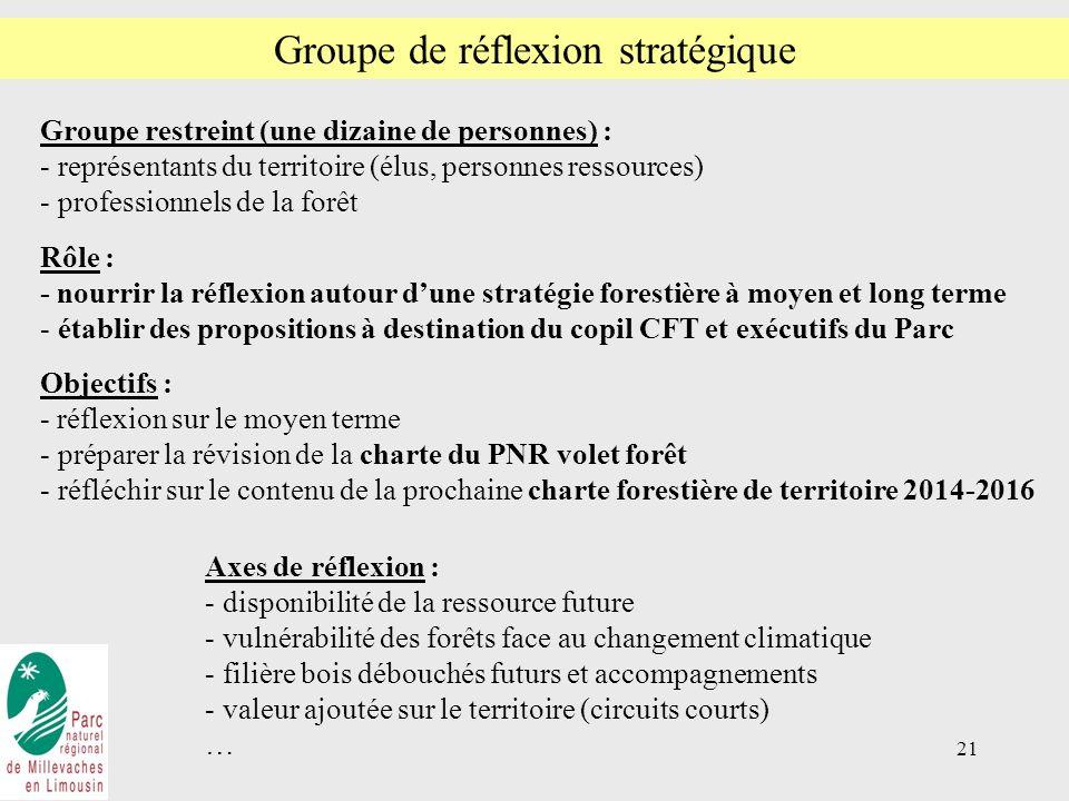 21 Groupe de réflexion stratégique Objectifs : - réflexion sur le moyen terme - préparer la révision de la charte du PNR volet forêt - réfléchir sur le contenu de la prochaine charte forestière de territoire 2014-2016 Axes de réflexion : - disponibilité de la ressource future - vulnérabilité des forêts face au changement climatique - filière bois débouchés futurs et accompagnements - valeur ajoutée sur le territoire (circuits courts) … Groupe restreint (une dizaine de personnes) : - représentants du territoire (élus, personnes ressources) - professionnels de la forêt Rôle : - nourrir la réflexion autour dune stratégie forestière à moyen et long terme - établir des propositions à destination du copil CFT et exécutifs du Parc