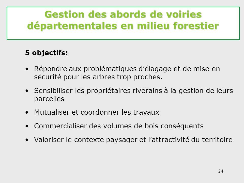 24 Gestion des abords de voiries départementales en milieu forestier 5 objectifs: Répondre aux problématiques délagage et de mise en sécurité pour les arbres trop proches.