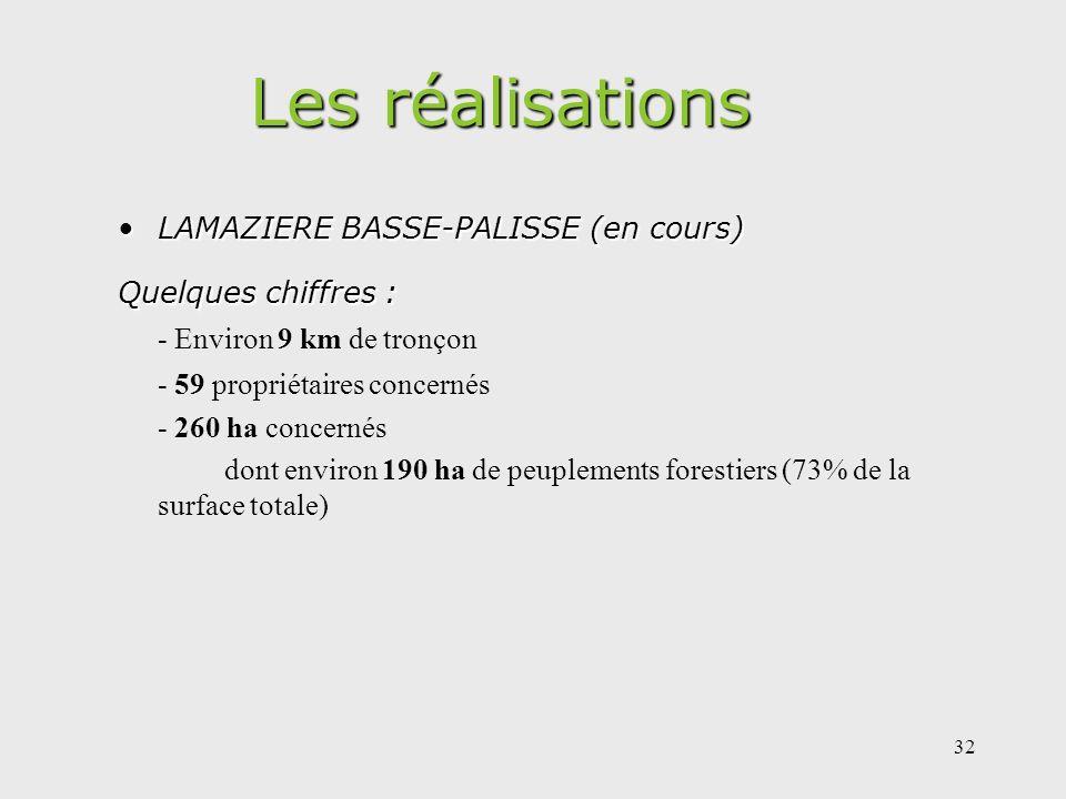 32 Les réalisations LAMAZIERE BASSE-PALISSE (en cours)LAMAZIERE BASSE-PALISSE (en cours) Quelques chiffres : - Environ 9 km de tronçon - 59 propriétaires concernés - 260 ha concernés dont environ 190 ha de peuplements forestiers (73% de la surface totale)