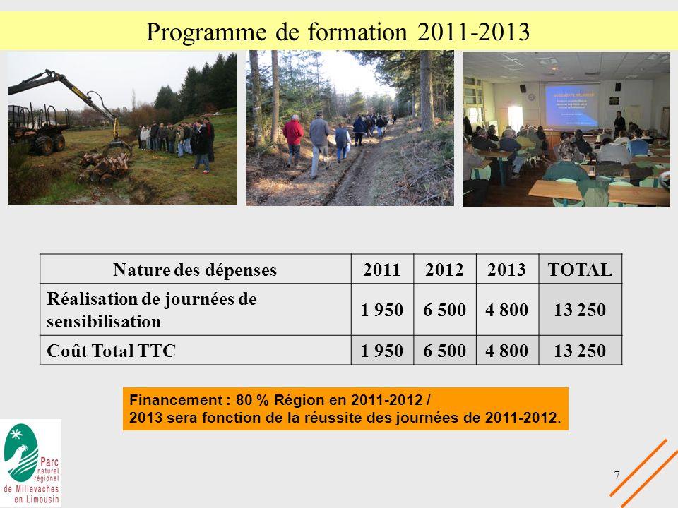 8 Volet forestier - OPAFE 3 mesures intégrées au dispositif : - reboisement en peuplements mixtes et mélangés - régénération naturelle - irrégularisation (forêt continue) Lien internet : http://www.pnr-millevaches.fr/spip.php?article260