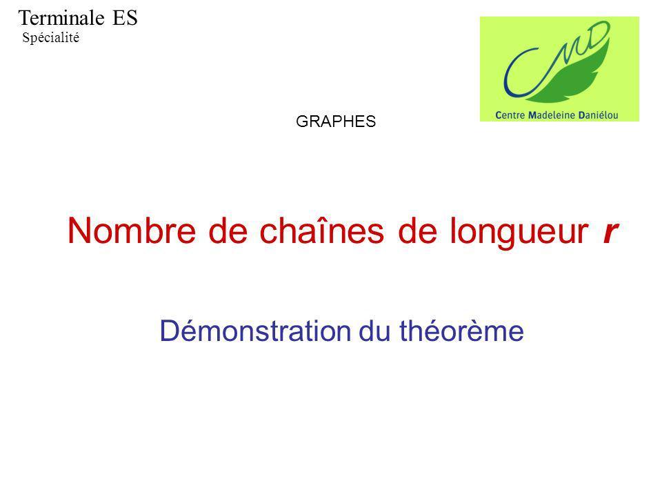 Nombre de chaînes de longueur r Démonstration du théorème Terminale ES Spécialité GRAPHES
