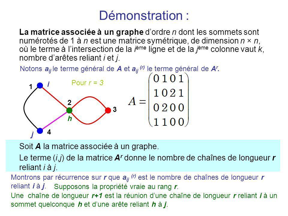 Démonstration : La matrice associée à un graphe dordre n dont les sommets sont numérotés de 1 à n est une matrice symétrique, de dimension n × n, où l