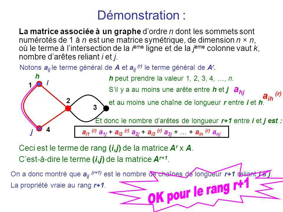 Conclusion : Pour tout entier r non nul, le terme (i,j) de la matrice A r donne le nombre de chaînes de longueur r reliant i à j.