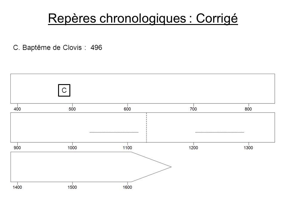 Repères chronologiques : Corrigé C. Baptême de Clovis : C 496