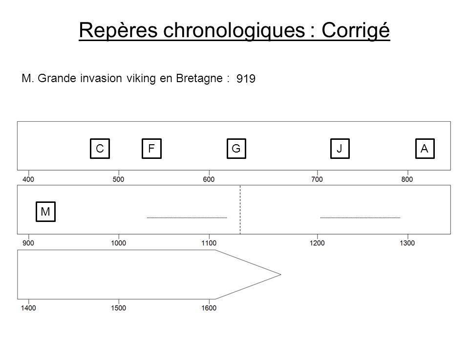 Repères chronologiques : Corrigé M. Grande invasion viking en Bretagne : C 919 FGJA M