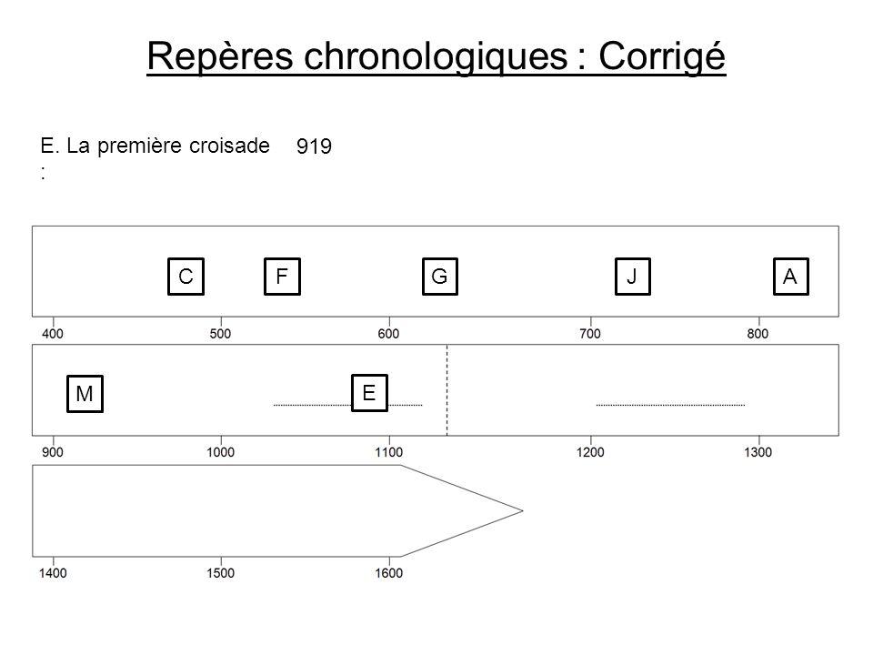 Repères chronologiques : Corrigé E. La première croisade : C 919 FGJA M E