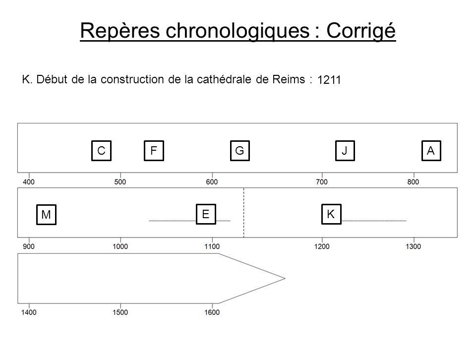 Repères chronologiques : Corrigé K.