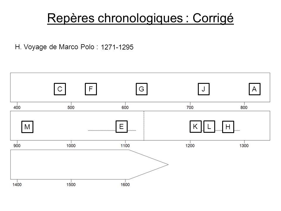 Repères chronologiques : Corrigé H. Voyage de Marco Polo : C 1271-1295 FGJA M EKL H