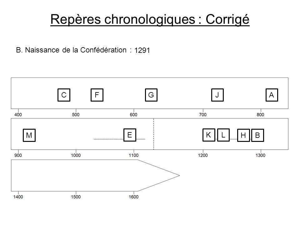 Repères chronologiques : Corrigé B. Naissance de la Confédération : CFGJA M EKL HB 1291