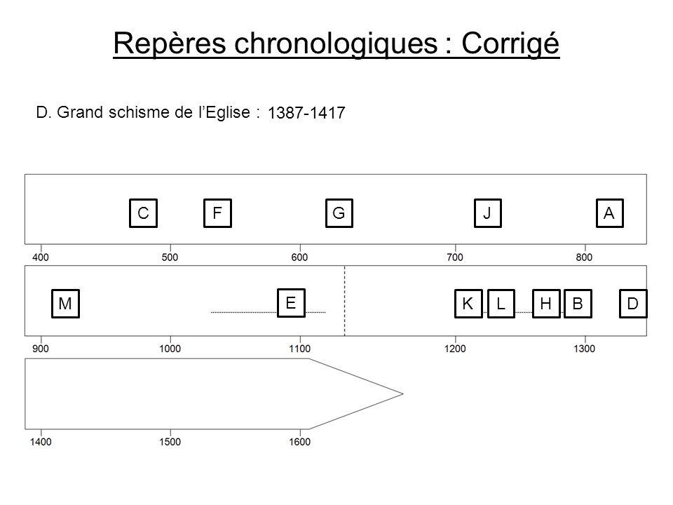 Repères chronologiques : Corrigé D. Grand schisme de lEglise : CFGJA M E K LHB 1387-1417 D