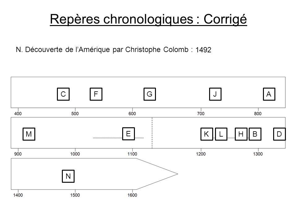 Repères chronologiques : Corrigé N.