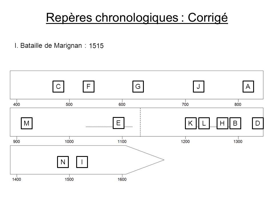 Repères chronologiques : Corrigé I. Bataille de Marignan : CFGJA M E K LHBD N 1515 I