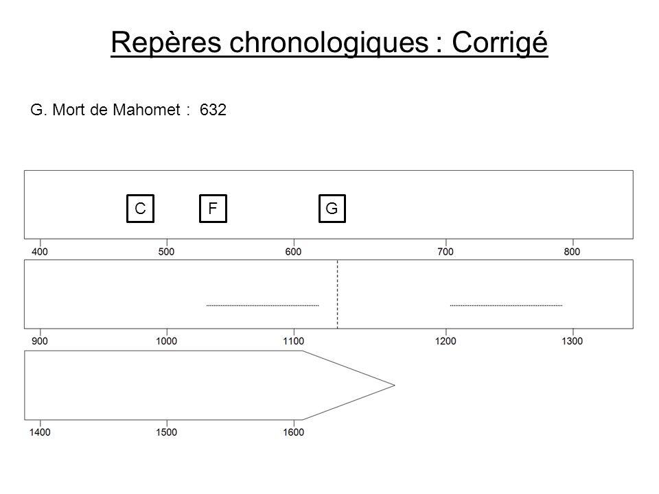 Repères chronologiques : Corrigé G. Mort de Mahomet : C 632 FG