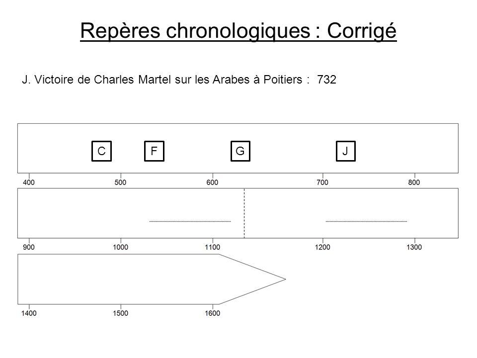 Repères chronologiques : Corrigé J.
