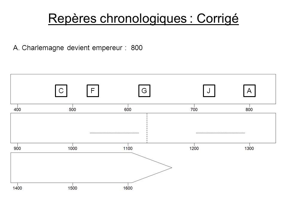 Repères chronologiques : Corrigé A. Charlemagne devient empereur : C 800 FGJA