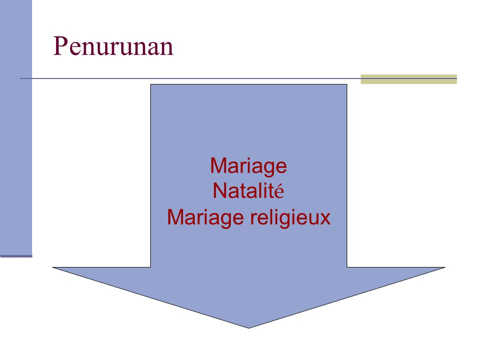 Penurunan Mariage Natalit é Mariage religieux