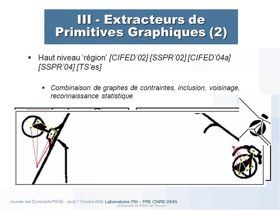 Journée des Doctorants PSI04 : Jeudi 7 Octobre 2004 III - Extracteurs de Primitives Graphiques (2) Haut niveau région [CIFED02] [SSPR02] [CIFED04a] [SSPR04] [TSes] Combinaison de graphes de contraintes, inclusion, voisinage, reconnaissance statistique