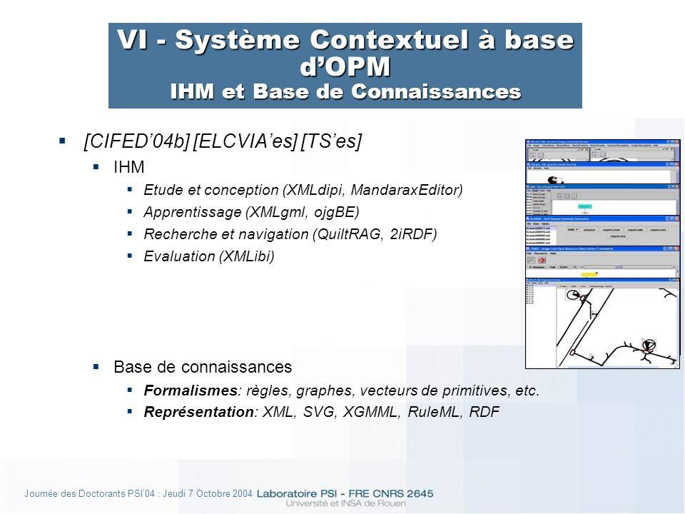 Journée des Doctorants PSI04 : Jeudi 7 Octobre 2004 VI - Système Contextuel à base dOPM IHM et Base de Connaissances [CIFED04b] [ELCVIAes] [TSes] IHM Etude et conception (XMLdipi, MandaraxEditor) Apprentissage (XMLgml, ojgBE) Recherche et navigation (QuiltRAG, 2iRDF) Evaluation (XMLibi) Base de connaissances Formalismes: règles, graphes, vecteurs de primitives, etc.